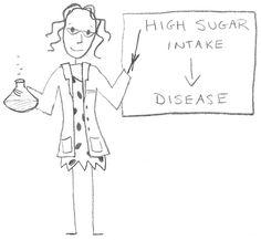 Why is Sugar Bad? (December 12, 2011)   Sarah Ballantyne, Ph.D., The Paleo Mom