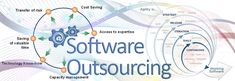 Why to outsource software development services? What are the features of Software development services? Read this blog to get complete information.