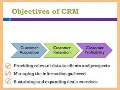 Understanding the objectives of #CRM #Customization