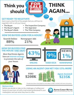 Hunterdon, Somerset and Warren County Real Estate - Think You Should FSBO? Think Again!