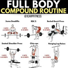 Compound exercises are exercises that work multiple muscle groups at the same ti. by fitness Full Body Workout Routine, Workout Days, Gym Workout Tips, Fun Workouts, Gym Tips, Full Back Workout, Cardio Gym, Crossfit, Fitness Motivation