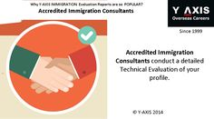 Accredited Immigration Consultants conduct a detailed Technical Evaluation of your profile.