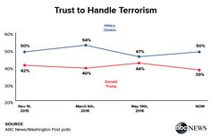 Abbreviated Pundit Round-up: Brexit, Trump and what voters really think
