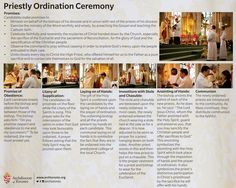 What happens during a priestly ordination ceremony? #vocations #vocationsTO