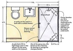 Designing showers for small bathrooms - Fine Homebuilding Article