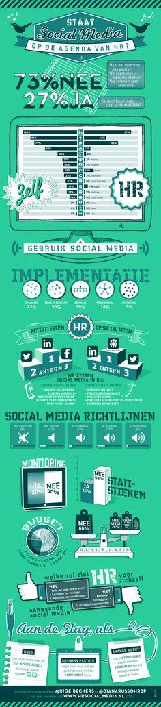 HR en Social Media 14124-infographic-hr-opm-def.jpg 842×3.685 pixels