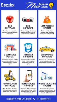 Here is the list of top businesses which you can start in 2021 and can make high-profit at low investment. Call: +91 7230086664 #ezulix #newbusiness #businessideas #businessopportunity #businesstips #entrepreneurship #uniquebusinessideas #lowinvestmentbusiness #software #b2b #b2c #reseller #cabbooking #loanmodule #ecommerceportal #fooddeliveryapp #homeserviceprovider #mobileappdevelopment Start Up Business, Business Tips, Unique Business Ideas, Egg Shop, Startup Ideas, Ecommerce Shop, New College, App Development Companies, Education System