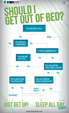 Should you get out of bed?