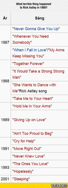 Rick Astley Changed After 1989