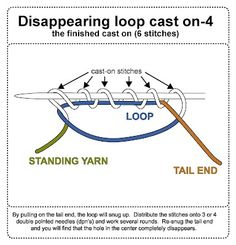 TECHknitter's 'disappearing loop' cast on.