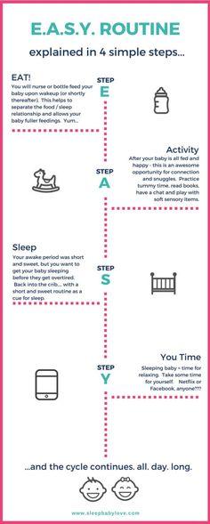 77 Best Sleep Baby Love Baby Images Baby Sleep Schedule