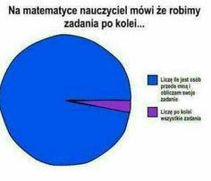 Zawsze to samo. Very Funny Memes, Wtf Funny, Funny Lyrics, Polish Memes, Funny Mems, Quality Memes, Bts Memes, Laughter, Haha