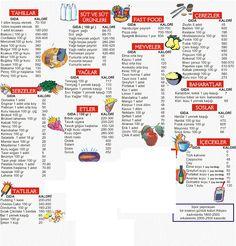 Yiyecekler kalori cetveli