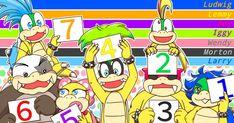 Super Mario Games, Super Mario Bros, Cute Comics, Nintendo Games, Bowser, Video Games, Geek Stuff, Characters, Fan Art