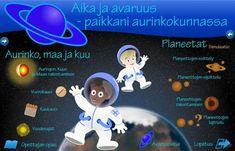 Aika ja avaruus - paikkani aurinkokunnassa | Opetushallitus Science Art, Science For Kids, Science And Nature, Science And Technology, Space Activities, Science Activities, Science Experiments, Physics And Mathematics, Material Science