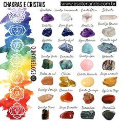 Chakra Meditation, Chakra Healing, Equilibrar Chakras, Reiki, Witchcraft, Namaste, True Love, Tarot, Mystic