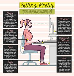 Correct ergonomics for sitting at a desk all day.