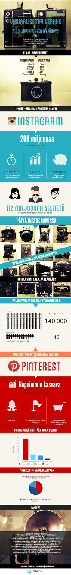 Infograafi: visuaalinen verkko 2014 ja mobiilivalokuvaus. Instagram & Pinterest tilastoja.