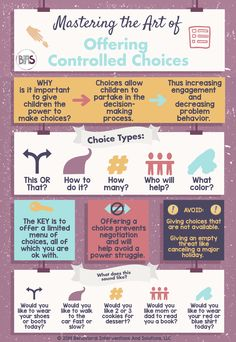 Enter CONTROLLED CHOICE-MAKING. Giving your child the power to make choices is an important strategy for any parent. It allows children to have some control over their own lives. Which in turn can help you avoid those dreaded power struggles. With controlled choices, children are given a limited set of options, any of which you are ok with them choosing.