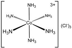 Octahedral Complexes | Introduction to Chemistry