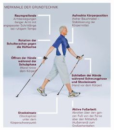 Nordic Walking Technik Nordic Walking, Walking Poles, Benefits Of Walking, Walking Exercise, Low Impact Workout, Pole Fitness, Keeping Healthy, How To Better Yourself, Weight Loss Plans