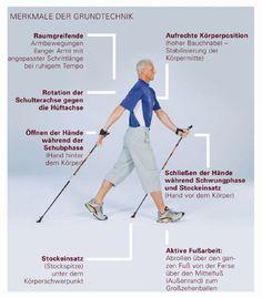 Nordic Walking Technik