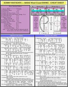 Aae D Eb D Ce B on Printable Dance Steps Diagrams