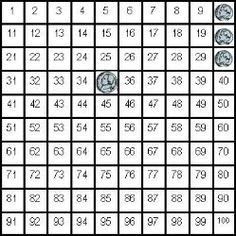 Use a hundred chart to help students count coins. Have students place coins on the correct number. For instance, given 3 dimes and 1 nickel, students would place dimes on 10, 20, 30 and the nickel on 35. The last coin tells students how much money they have altogether.