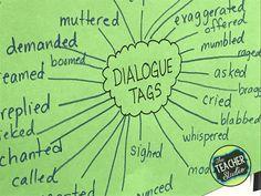 Narrative Writing Anchor Chart: Dialogue Tags!