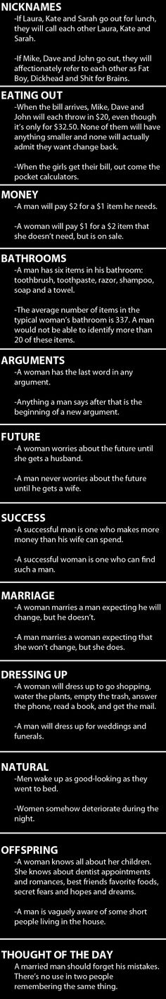 Men vs Women: Actually I hate such kind of stuff. But this one is pretty accurate.