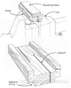 Waterstone Sharpening Tray Plans - Sharpening Tips, Jigs and Techniques | WoodArchivist.com