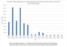 百家城 千家姓 萬家成 Bar Chart, Hudson Bay, Cities, Bar Graphs, City