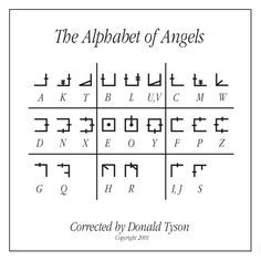 THE ALPHABET OF ANGELS OF DR. RUDD: http://www.donaldtyson.com/alpangel.html