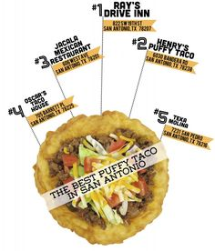 Who Makes the Best Puffy Taco in San Antonio? | San Antonio Current — Blogs