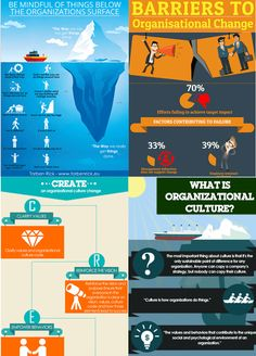 Corporate Culture - Infographic