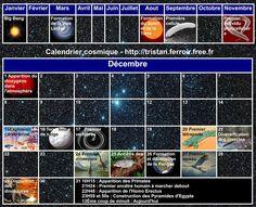 Histoire de la formation de la Terre - éducation cosmique - grande leçon n°1 Montessori - great lesson cosmic