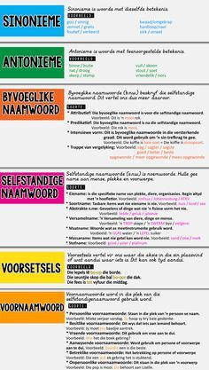 Afrikaans Language, Reading Comprehension Worksheets, Math Work, Speech Language Pathology, Writing Activities, Class Activities, Preschool Worksheets, Writing A Book, Resume Writing