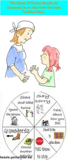 "Counseling Active listening- The Wheel of Choice (Rueda de Opciones) is an idea from the book ""Positive Discipline in the Classroom"" by Jane N. Classroom Discipline, Positive Discipline, Wheel Of Choice, Skills To Learn, Learning Skills, School Counsellor, Active Listening, Used Iphone, Growth Mindset"