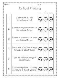 Core Competencies Self Assessment BC Curriculum by organizedkteacher Core Competencies, Self Assessment, New Teachers, Critical Thinking, Curriculum, School Ideas, Psychology, Language, Student