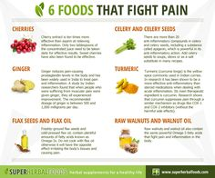 6 Foods That Fight Pain Infographic Healthy & Yummy! :-)  food, nutrition, diet, dieting, vegetables, vegetarian, healthy eating, fruit, good fats #fastsimplefit  Get Free Fitness and Weight Loss News and Tips by Liking Us on: www.facebook.com/FastSimpleFitness