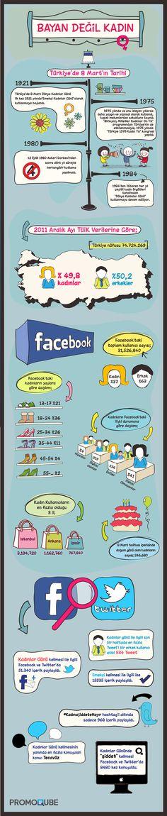 Bayan değil kadın! #infographic