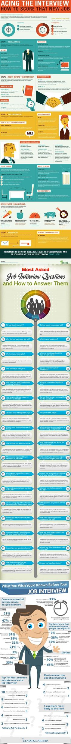 Best Answers for the Top 50 Interview Questions Tops, Interview - first job no experience resume example