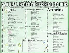 Remedies.