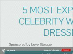 5 Most Expensive Celebrity Wedding Dresses