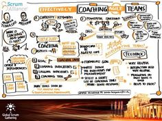 Effectively Coaching Agile Teams at Scrum Gathering Berlin: graphic recording by Benjamin Felis