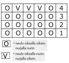 http://kotiliesi.fi/kasityot/neulonta-virkkaus/neulo-vauvalle-unipussi
