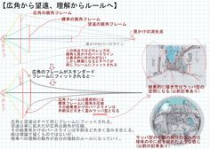 Manga Drawing, Drawing Tips, Drawing Reference, Frame Layout, Composition Art, Environment Design, Storyboard, Art Tutorials, Perspective