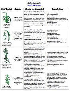 Hon Sha Ze Sho Nen Explained – Reiki Rays