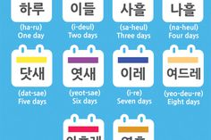 Vocabulary: Counting Days in Korean