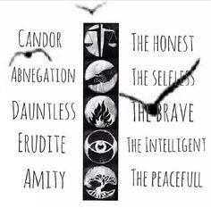 Divergent Factions and their symbol